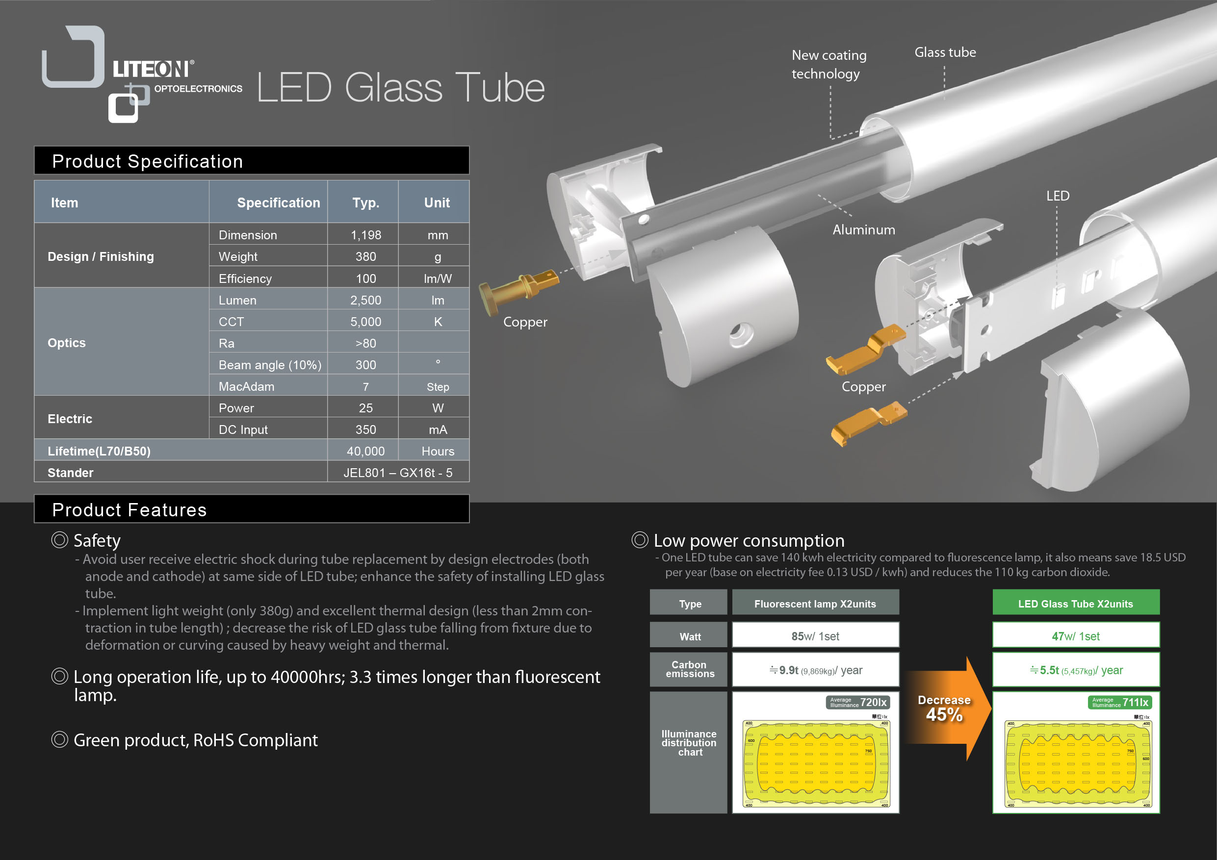 LED Glass Tube