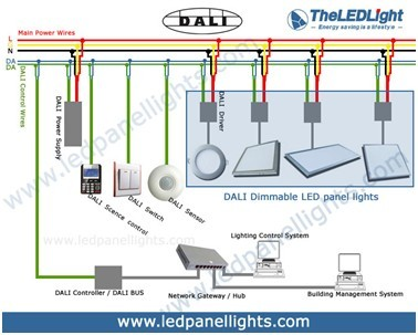 Digital   Meter Wiring Diagram further Windshield Wiper Motor Wiring Diagram as well 0 10v Led Dimming Wiring Diagram additionally John Deere 4440 Wiring Diagram as well Wiring Sub Panel To Main Panel Diagram. on 0 10v dimmer switch wiring diagram
