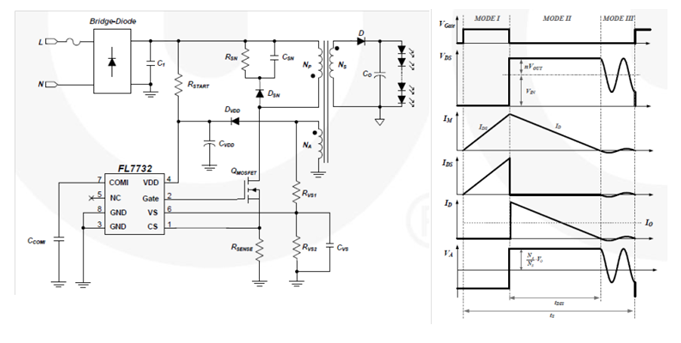 AEP3162 Primarily Side Regulated Flyback LED Driver with Power Factor Correction Figure 2