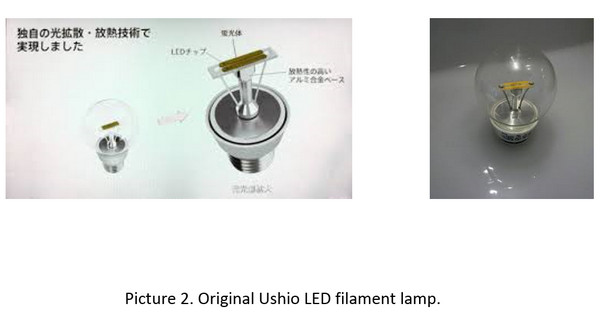 the response by lamp makers was to go to a single large led chip or large matrix of chips and add massive heat sinks to address the thermal issues