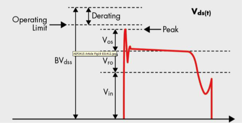 mosfet how to find vds
