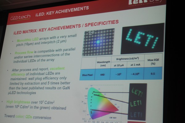 Cea Leti Micro Leds Future Applications And Current