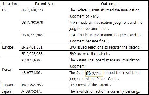 patents rules 2016