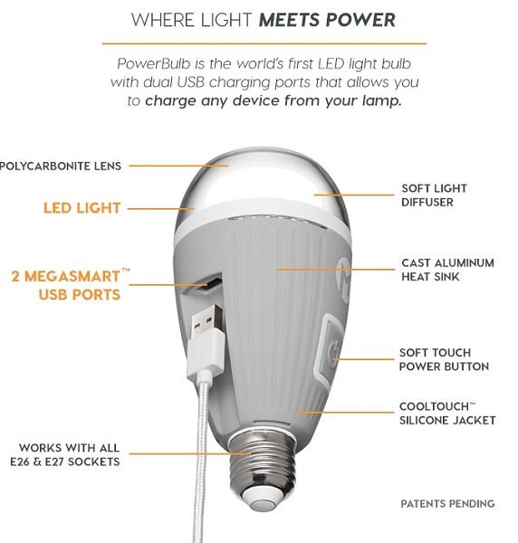 Jeff Wall Light Bulb Room