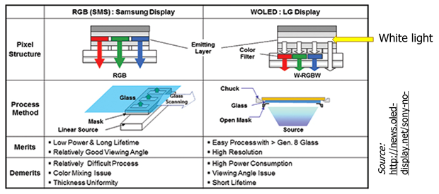 Color In Next Generation Micro Led Microdisplays Ledinside