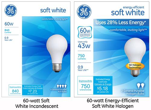 GE's Energy-Efficient Soft White bulb
