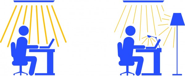 workspace lighting. Most Workspaces Today Are Over-lit. To Avoid This, It Is Best Workspace Lighting
