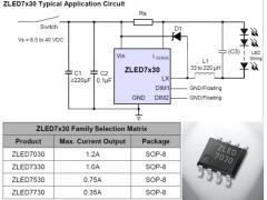 Senterra/ZMDIproduct list | LED lighting,offers informations of LED