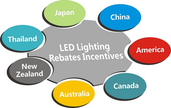 LED lighting rebates in different countries. (Photo Courtesy of Syhdee)  sc 1 st  LEDinside & Overview of Global LED Lighting Rebates - LEDinside azcodes.com