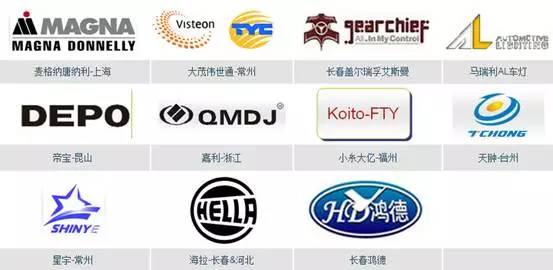 analyses of chinese automotive led lighting supply chain